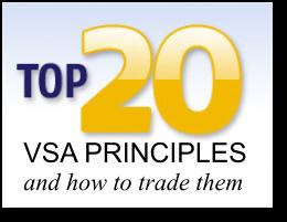 Top 20 cryptocurrencies exchange